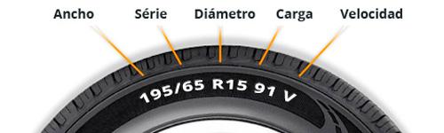Características del neumático